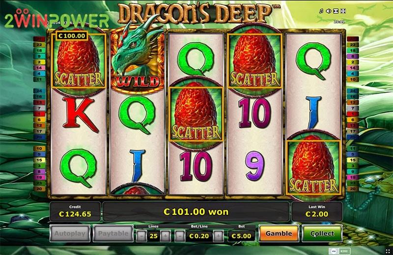 Ігрові автоматы онлайн кекс