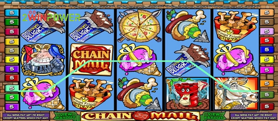 microgaming chain mail 15072988473893 image