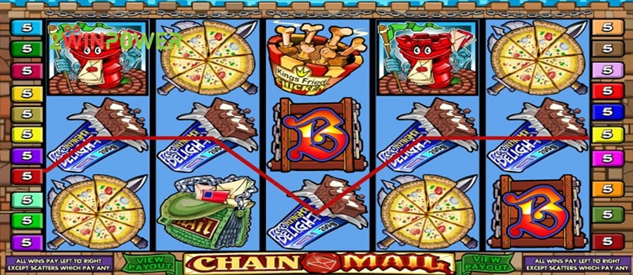 microgaming chain mail 15072988478226 image