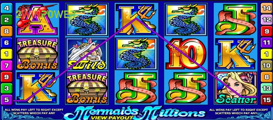 microgaming mermaids millions 15083964956341 image