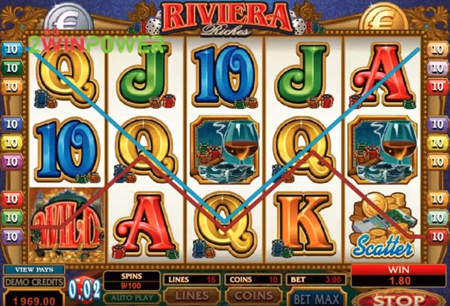 microgaming riviera riches 15073059989256 image