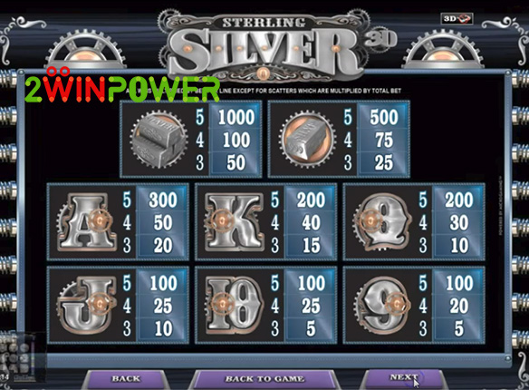microgaming sterling silver 3d 15085008898976 image