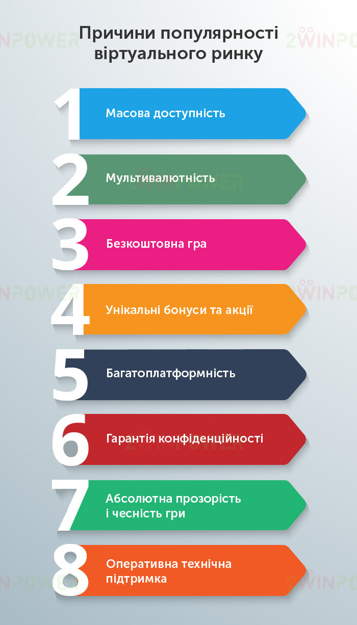 Ігрові автомати для дітей купити України